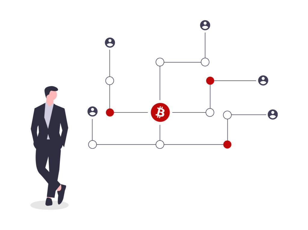 system marketing automation